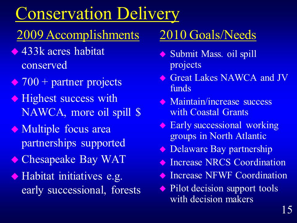 Conservation Delivery u 433k acres habitat conserved u 700 + partner projects u Highest success with NAWCA, more oil spill $ u Multiple focus area partnerships supported u Chesapeake Bay WAT u Habitat initiatives e.g.