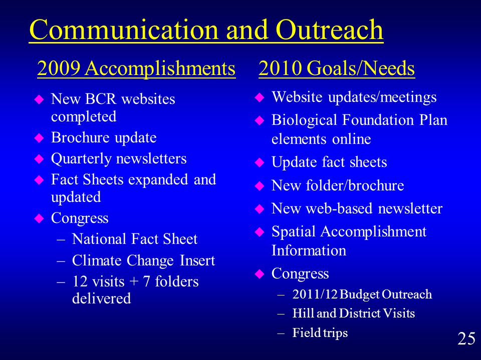 Communication and Outreach u New BCR websites completed u Brochure update u Quarterly newsletters u Fact Sheets expanded and updated u Congress –National Fact Sheet –Climate Change Insert –12 visits + 7 folders delivered u Website updates/meetings u Biological Foundation Plan elements online u Update fact sheets u New folder/brochure u New web-based newsletter u Spatial Accomplishment Information u Congress –2011/12 Budget Outreach –Hill and District Visits –Field trips 2009 Accomplishments2010 Goals/Needs 25