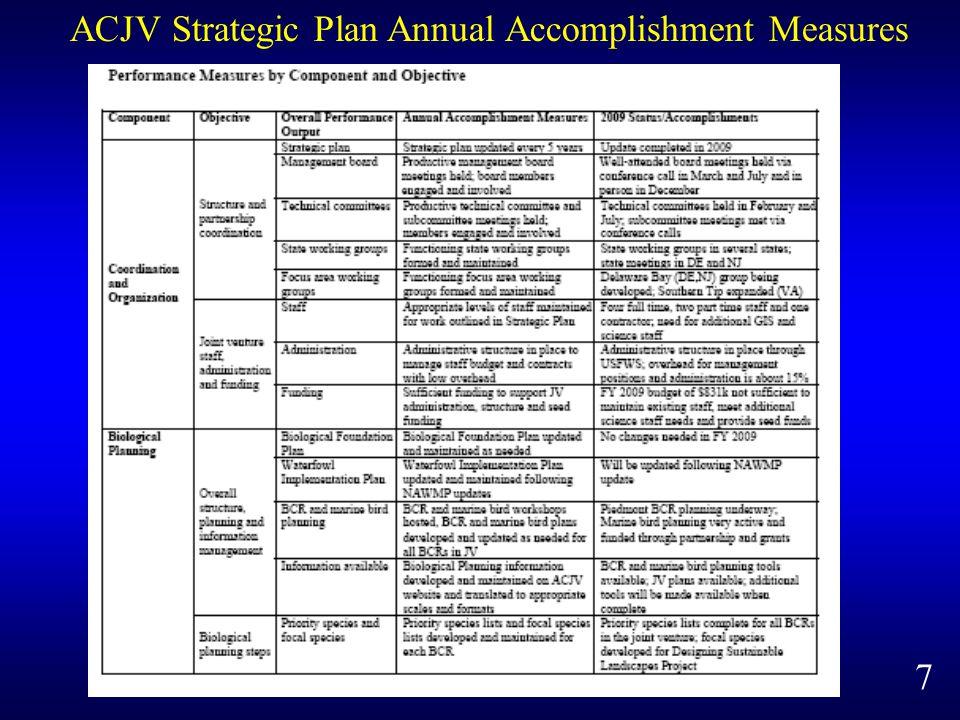 ACJV Strategic Plan Annual Accomplishment Measures 7