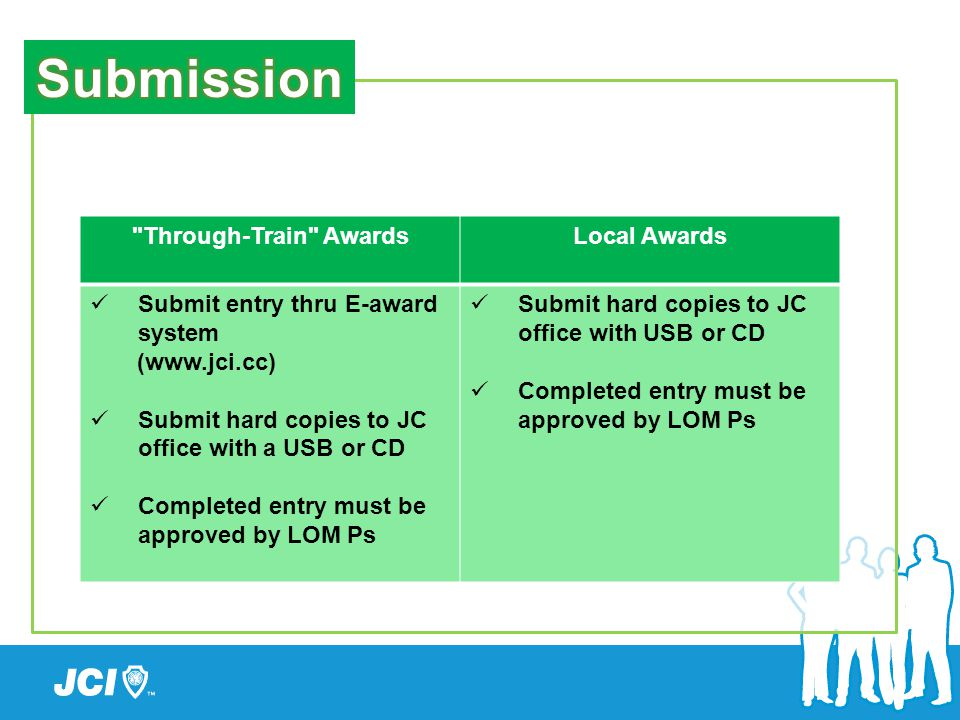 Through-Train AwardsLocal Awards Submit entry thru E-award system (www.jci.cc) Submit hard copies to JC office with a USB or CD Completed entry must be approved by LOM Ps Submit hard copies to JC office with USB or CD Completed entry must be approved by LOM Ps