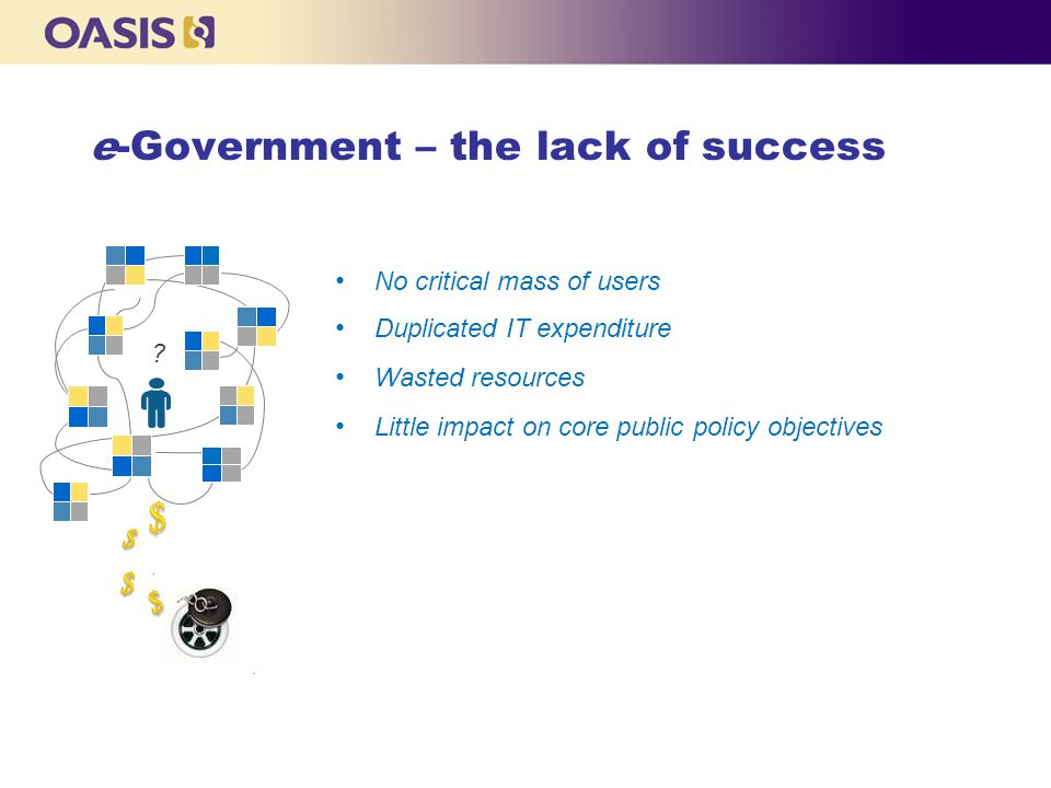 e-Government – the lack of success No critical mass of users Wasted resources Duplicated IT expenditure Little impact on core public policy objectives