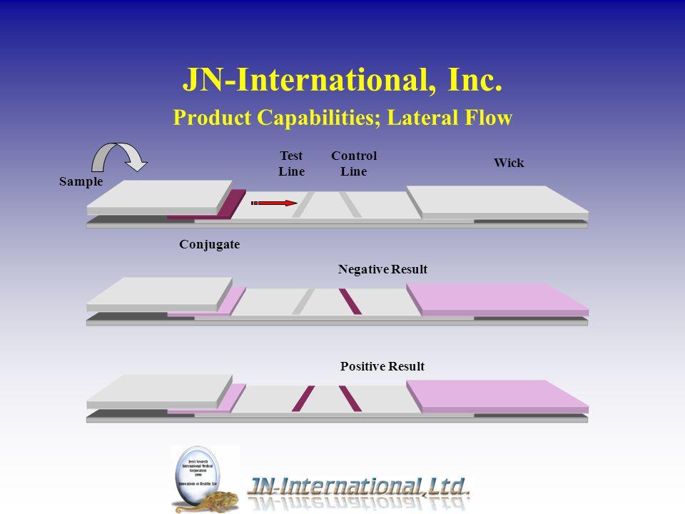 JN-International, Inc.