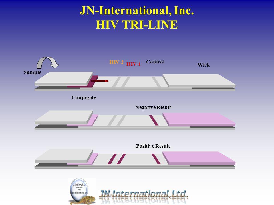 JN-QC-SPOT Rapid Tests