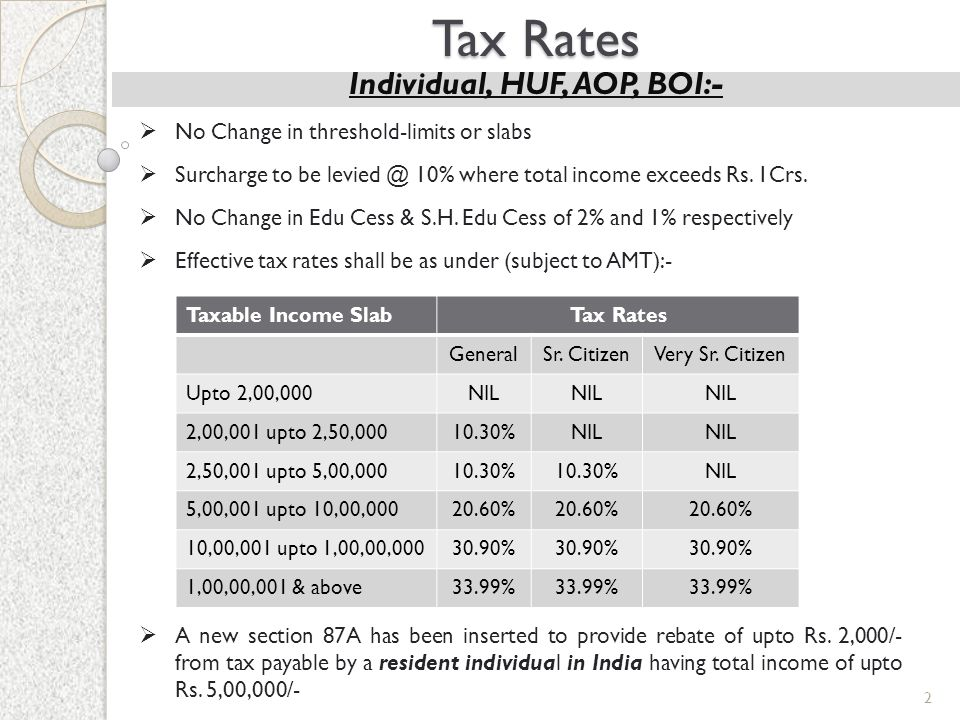2 Tax Rates Individual, HUF, AOP, BOI:-  No Change in threshold-limits or slabs  Surcharge to be levied @ 10% where total income exceeds Rs. 1Crs. 