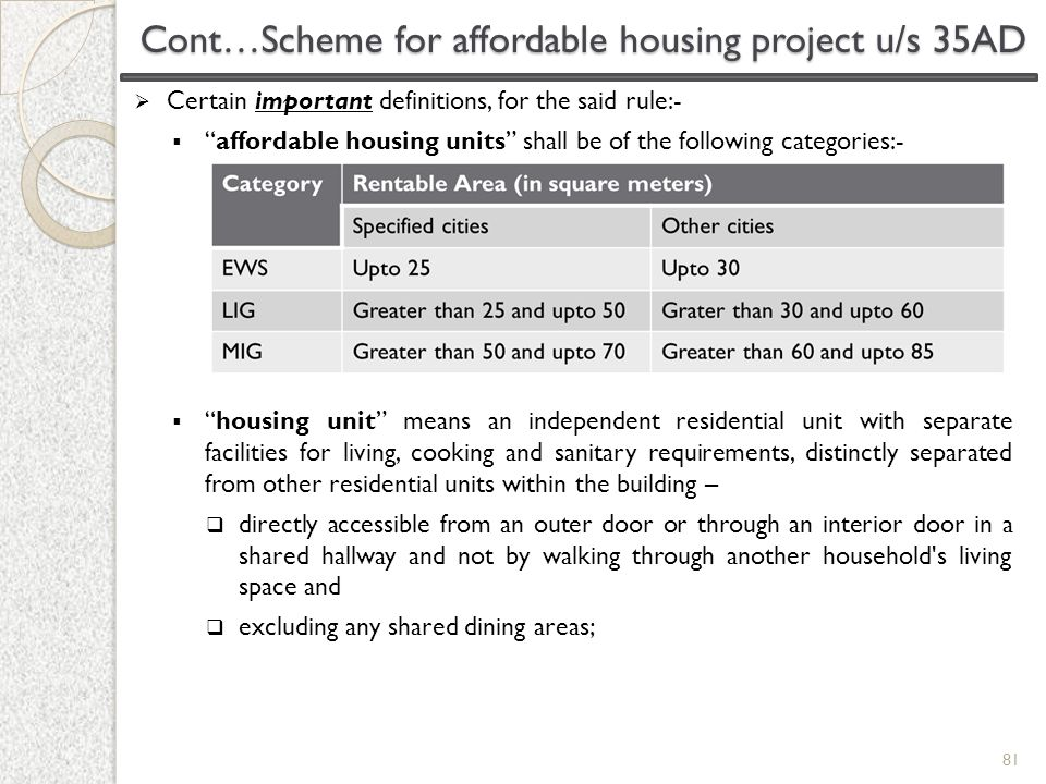 " Certain important definitions, for the said rule:-  ""affordable housing units"" shall be of the following categories:-  ""housing unit"" means an ind"