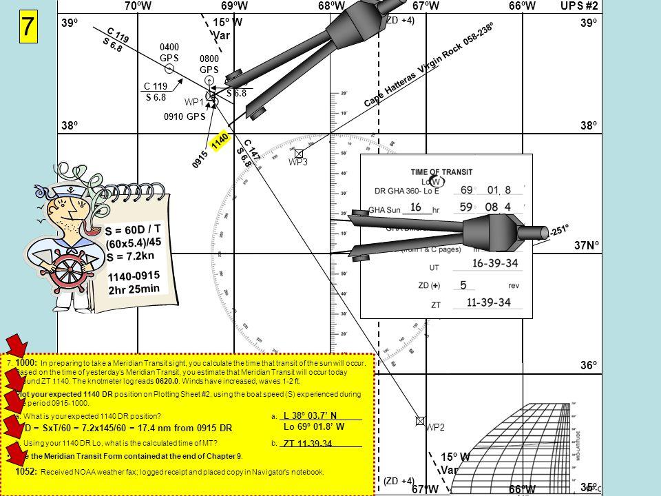 UPS #268ºW69ºW70ºW67ºW66ºW 37Nº 38º 39º 36º 35º 37Nº 38º 39º 36º 35º 68ºW69ºW70ºW67ºW66ºW 15º W Var (ZD +5)(ZD +4) (ZD +5)(ZD +4) WP1WP2 7 Cape Hatteras Virgin Rock 058-238º WP3 WP4 Cape Hatteras Gibraltar 071-251º 0400 GPS C 119 S 6.8 0800 GPS C 119 S 6.8 C 176 S 6.8 0910 GPS 1140 0915 Log 1000 0620.0 Log 0915 0614.6 5.4nm in 45min S = 60D / T (60x5.4)/45 S = 7.2kn 1140-0915 2hr 25min 7.