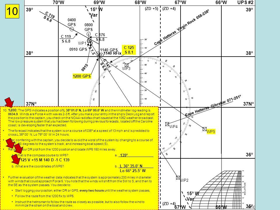 UPS #268ºW69ºW70ºW67ºW66ºW 37Nº 38º 39º 36º 35º 37Nº 38º 39º 36º 35º 68ºW69ºW70ºW67ºW66ºW 15º W Var (ZD +5)(ZD +4) (ZD +5)(ZD +4) WP2 Cape Hatteras Virgin Rock 058-238º WP3 WP4 Cape Hatteras Gibraltar 071-251º WP1 10 0400 GPS C 119 S 6.8 0800 GPS C 119 S 6.8 C 176 S 6.8 0910 GPS 0915 1140 RFix 1140 GPS 1200 GPS WP5 C 125 S 8.1 10.
