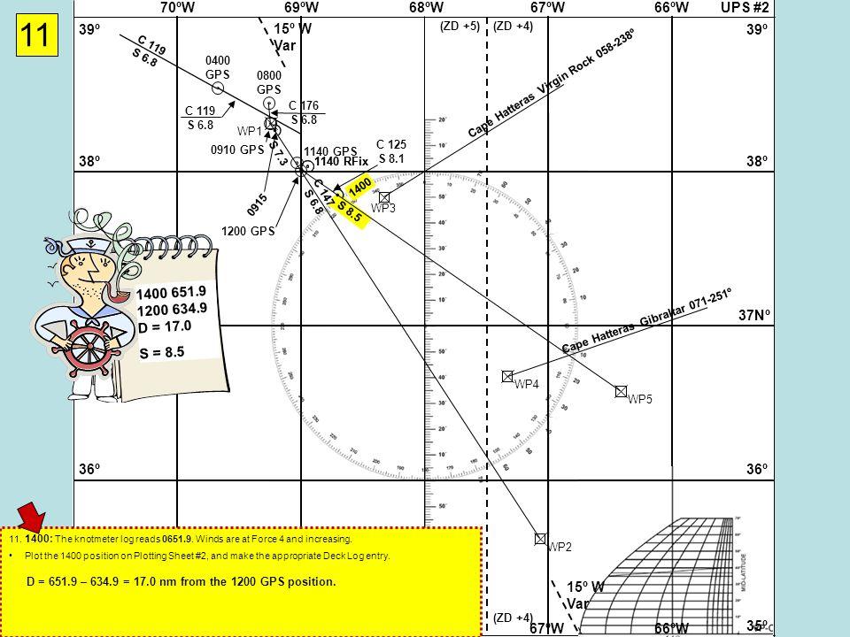 UPS #268ºW69ºW70ºW67ºW66ºW 37Nº 38º 39º 36º 35º 37Nº 38º 39º 36º 35º 68ºW69ºW70ºW67ºW66ºW 15º W Var (ZD +5)(ZD +4) (ZD +5)(ZD +4) S 8.5 WP2 Cape Hatteras Virgin Rock 058-238º WP3 WP4 Cape Hatteras Gibraltar 071-251º WP1 11 0400 GPS C 119 S 6.8 0800 GPS C 119 S 6.8 C 176 S 6.8 0910 GPS 0915 1140 RFix 1140 GPS 1200 GPS WP5 C 125 S 8.1 1400 1400 651.9 1200 634.9 D = 17.0 S = 8.5 11.