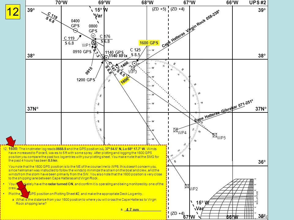 UPS #268ºW69ºW70ºW67ºW66ºW 37Nº 38º 39º 36º 35º 37Nº 38º 39º 36º 35º 68ºW69ºW70ºW67ºW66ºW 15º W Var (ZD +5)(ZD +4) (ZD +5)(ZD +4) WP2 Cape Hatteras Virgin Rock 058-238º WP3 WP4 Cape Hatteras Gibraltar 071-251º WP1 12 0400 GPS C 119 S 6.8 0800 GPS C 119 S 6.8 C 176 S 6.8 0910 GPS 0915 1140 RFix 1140 GPS 1200 GPS WP5 C 125 S 8.5 1400 1600 1600 GPS 12.