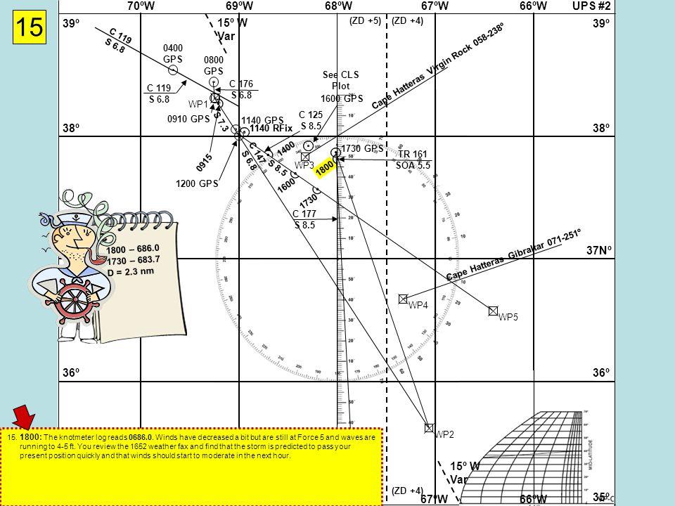 UPS #268ºW69ºW70ºW67ºW66ºW 37Nº 38º 39º 36º 35º 37Nº 38º 39º 36º 35º 68ºW69ºW70ºW67ºW66ºW 15º W Var (ZD +5)(ZD +4) (ZD +5)(ZD +4) See CLS Plot 1800 1730 GPS WP2 Cape Hatteras Virgin Rock 058-238º WP3 WP4 Cape Hatteras Gibraltar 071-251º WP1 15 0400 GPS C 119 S 6.8 0800 GPS C 119 S 6.8 C 176 S 6.8 0910 GPS 0915 1140 RFix 1140 GPS 1200 GPS WP5 C 125 S 8.5 1400 1600 1600 GPS 1730 TR 161 SOA 5.5 C 177 S 8.5 1800 – 686.0 1730 – 683.7 D = 2.3 nm 15.
