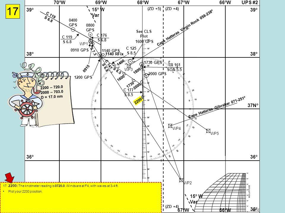 UPS #268ºW69ºW70ºW67ºW66ºW 37Nº 38º 39º 36º 35º 37Nº 38º 39º 36º 35º 68ºW69ºW70ºW67ºW66ºW 15º W Var (ZD +5)(ZD +4) (ZD +5)(ZD +4) See CLS Plot 1730 GPS WP2 Cape Hatteras Virgin Rock 058-238º WP3 WP4 Cape Hatteras Gibraltar 071-251º WP1 17 0400 GPS C 119 S 6.8 0800 GPS C 119 S 6.8 C 176 S 6.8 0910 GPS 0915 1140 RFix 1140 GPS 1200 GPS WP5 C 125 S 8.5 1400 1600 1600 GPS 1730 TR 161 SOA 5.5 C 177 S 8.5 18002000 2000 GPS 2200 2200 – 720.0 2000 – 703.0 D = 17.0 nm 17.