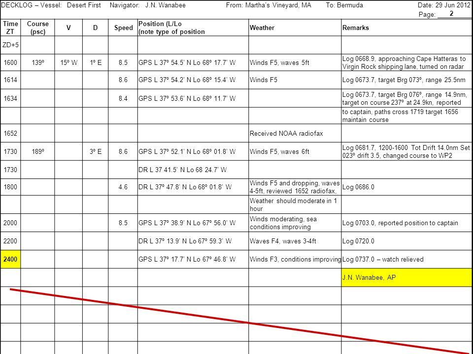 UPS #268ºW69ºW70ºW67ºW66ºW 37Nº 38º 39º 36º 35º 37Nº 38º 39º 36º 35º 68ºW69ºW70ºW67ºW66ºW 15º W Var (ZD +5)(ZD +4) (ZD +5)(ZD +4) DECKLOG – Vessel: Desert First Navigator: J.N.