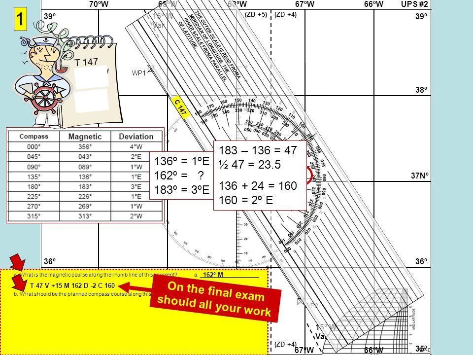 UPS #268ºW69ºW70ºW67ºW66ºW 37Nº 38º 39º 36º 35º 37Nº 38º 39º 36º 35º 68ºW69ºW70ºW67ºW66ºW 15º W Var (ZD +5)(ZD +4) (ZD +5)(ZD +4) WP1WP2 1 C 147 T 147 V +15W M 162 D -2E C 160 136º = 1ºE 162º = .