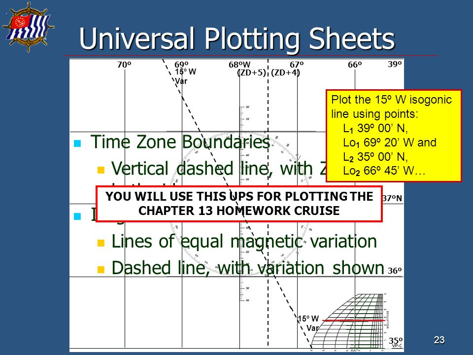 23 Universal Plotting Sheets 68º W 69º70º66º67º 37ºN 38º 39º 36º 35º (ZD+5) (ZD+4) Time Zone Boundaries Vertical dashed line, with ZD on both sides 15