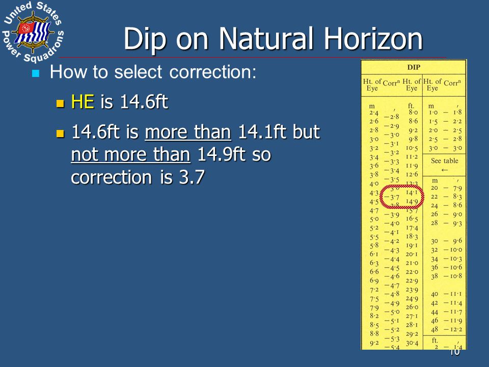 10 Dip on Natural Horizon How to select correction: HE is 14.6ft HE is 14.6ft 14.6ft is more than 14.1ft but not more than 14.9ft so correction is 3.7
