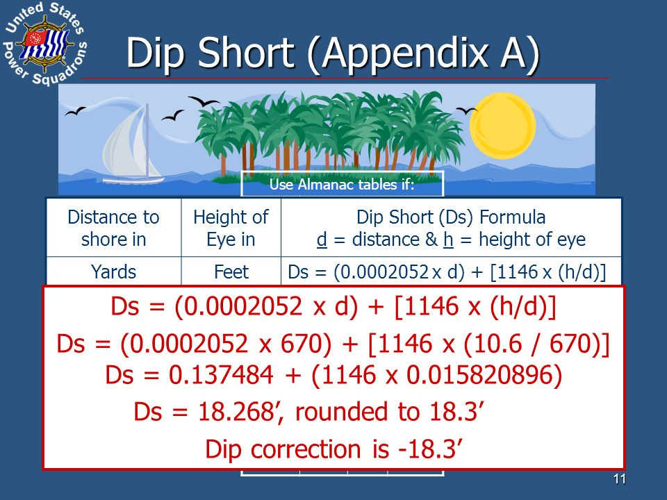 Sight taken with HE of 10.6 ft, across a distance of 670 yards. (Dip to NH would be -3.2') Use Almanac tables if: Height of Eye Distance to Horizon at