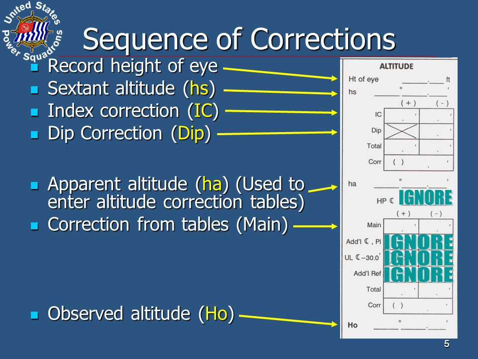 5 Sequence of Corrections Record height of eye Record height of eye Sextant altitude (hs) Sextant altitude (hs) Index correction (IC) Index correction