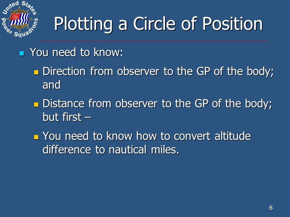 6 Plotting a Circle of Position You need to know: You need to know: Direction from observer to the GP of the body; and Direction from observer to the