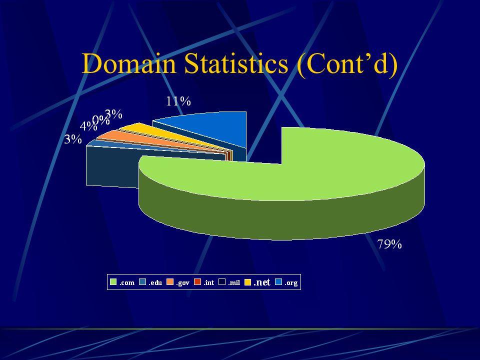 Domain Statistics (Cont'd)