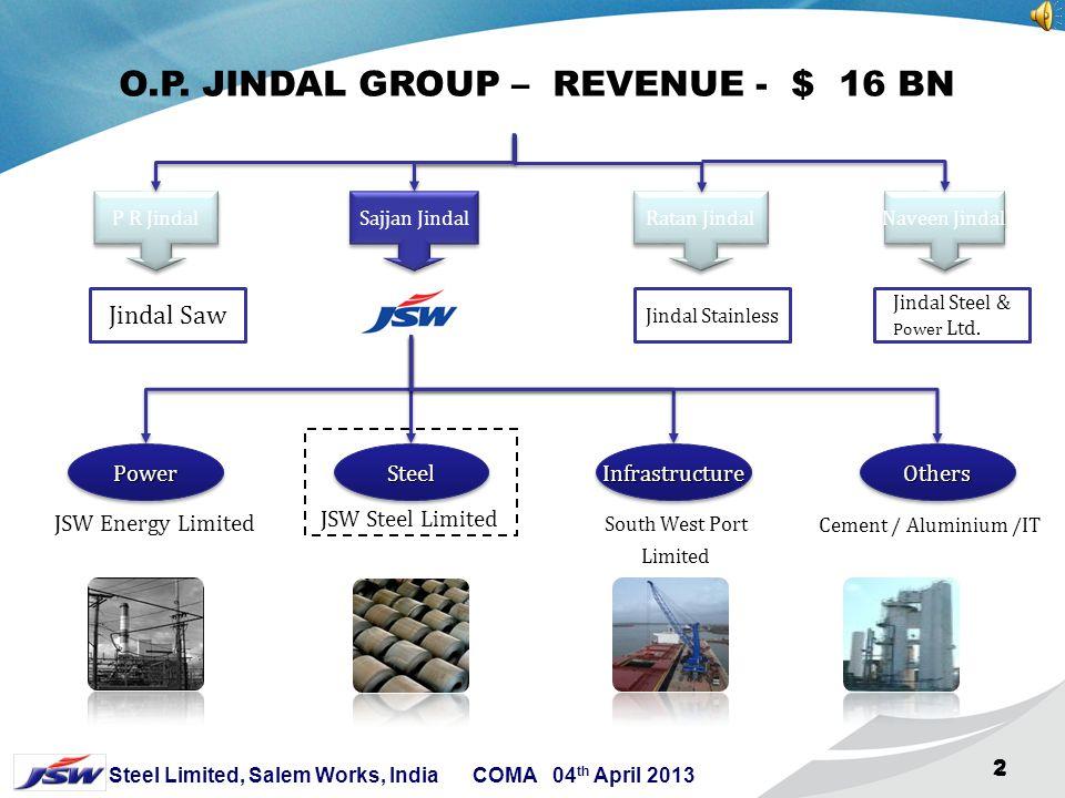 2 Steel Limited, Salem Works, India COMA 04 th April 2013 22 2 P R Jindal Sajjan Jindal Ratan Jindal Naveen Jindal Jindal Stainless Jindal Steel & Power Ltd.