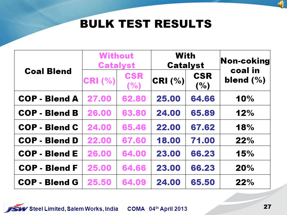 26 Steel Limited, Salem Works, India COMA 04 th April 2013 BULK CARBONISATION IN COKE OVENS In order to confirm these results in bulk production of co