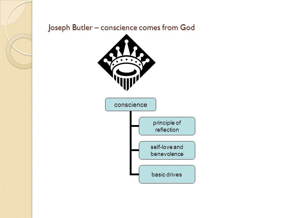 Joseph Butler – conscience comes from God conscience principle of reflection self-love and benevolence basic drives