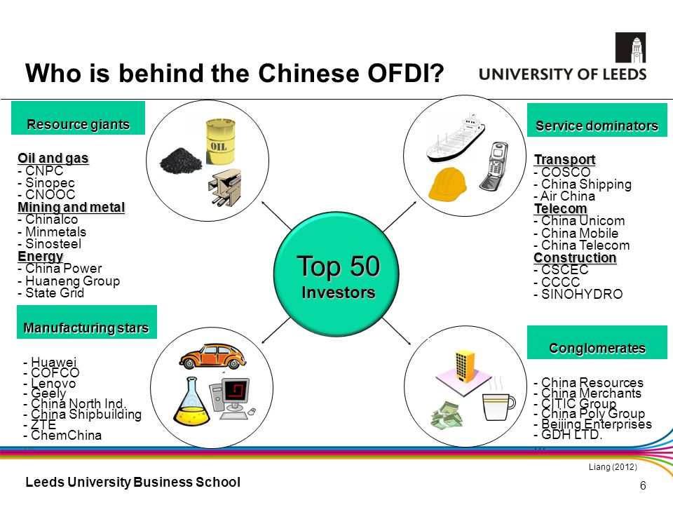 Leeds University Business School Resource giants Oil and gas - CNPC - Sinopec - CNOOC Mining and metal - Chinalco - Minmetals - SinosteelEnergy - Chin