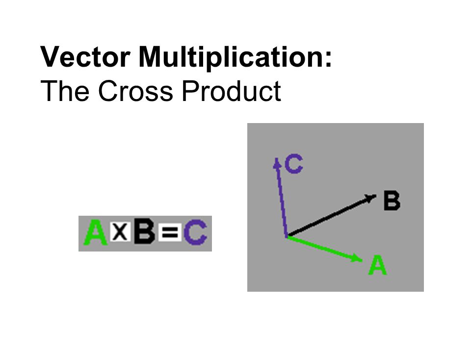 When two vectors are multiplied to form a 3 rd vector, the new vector is called the cross product of the original vectors.