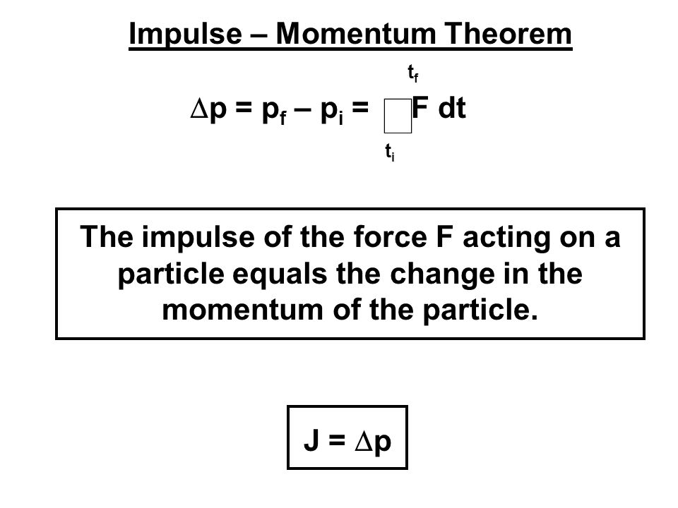 Impulse – Momentum Theorem  p = p f – p i = F dt tftf  titi The impulse of the force F acting on a particle equals the change in the momentum of the particle.