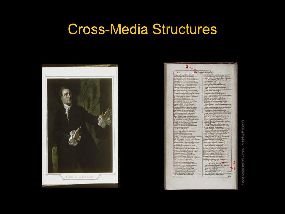 Cross-Media Structures