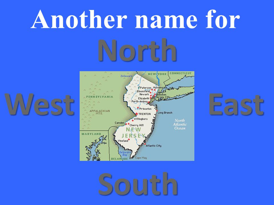 Another name forEast South North West