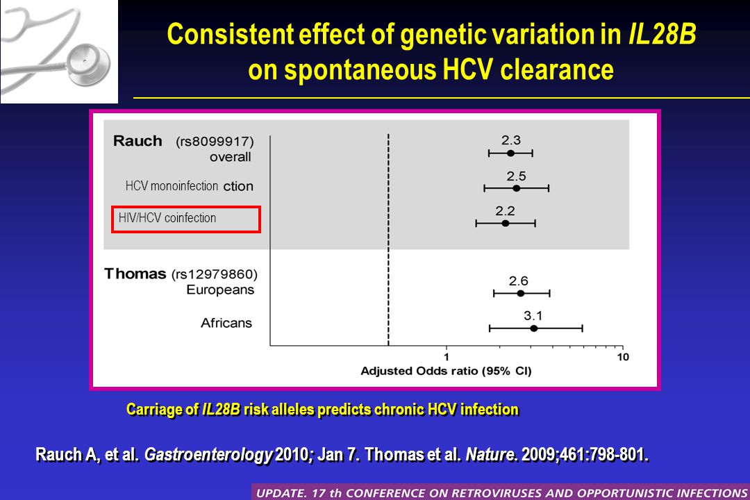 Consistent effect of genetic variation in IL28B on spontaneous HCV clearance Rauch A, et al.