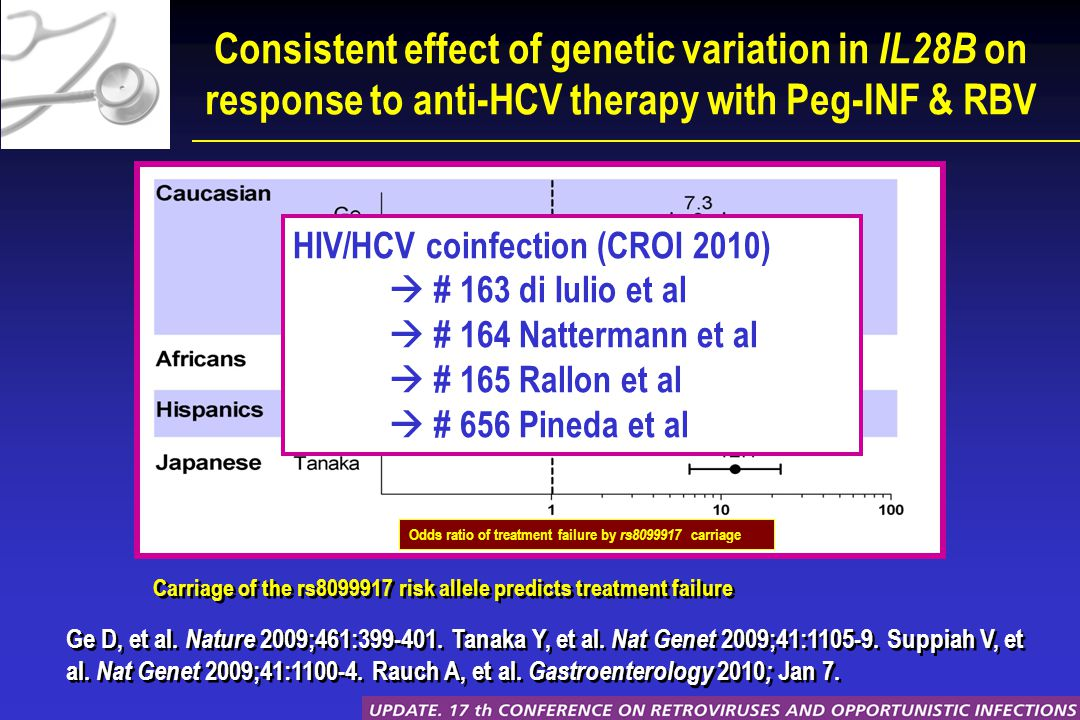 Consistent effect of genetic variation in IL28B on response to anti-HCV therapy with Peg-INF & RBV Ge D, et al.