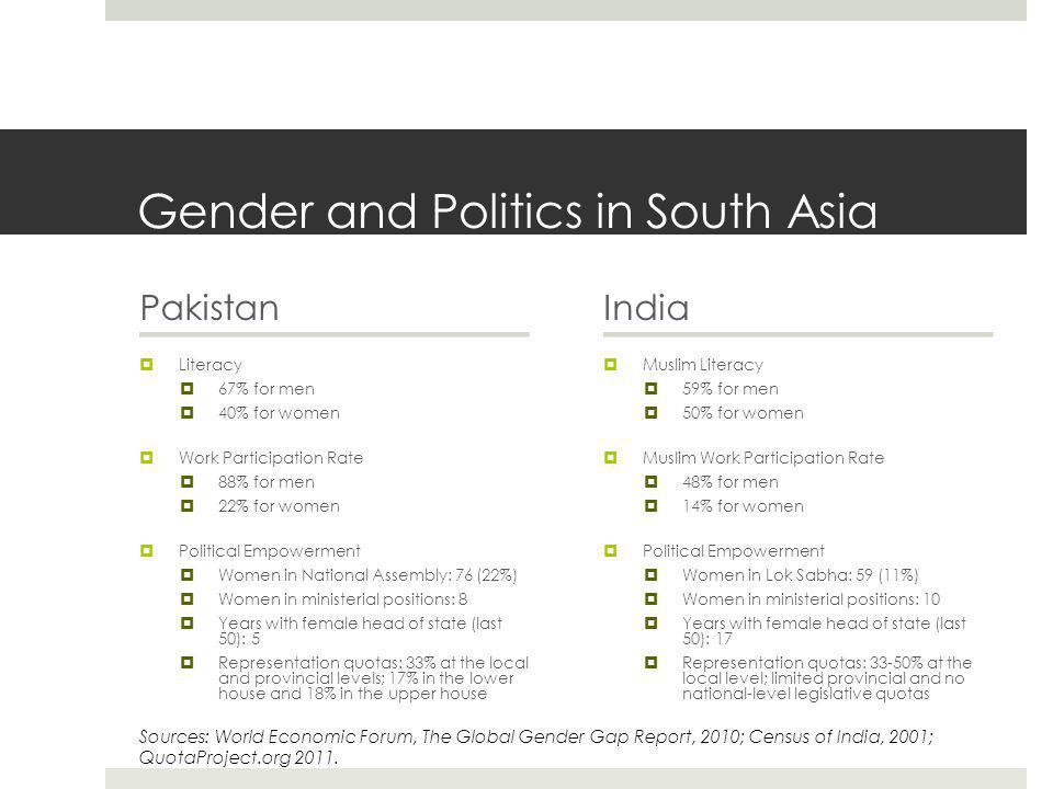 Gender and Politics in South Asia Pakistan  Literacy  67% for men  40% for women  Work Participation Rate  88% for men  22% for women  Political Empowerment  Women in National Assembly: 76 (22%)  Women in ministerial positions: 8  Years with female head of state (last 50): 5  Representation quotas: 33% at the local and provincial levels; 17% in the lower house and 18% in the upper house India  Muslim Literacy  59% for men  50% for women  Muslim Work Participation Rate  48% for men  14% for women  Political Empowerment  Women in Lok Sabha: 59 (11%)  Women in ministerial positions: 10  Years with female head of state (last 50): 17  Representation quotas: 33-50% at the local level; limited provincial and no national-level legislative quotas Sources: World Economic Forum, The Global Gender Gap Report, 2010; Census of India, 2001; QuotaProject.org 2011.