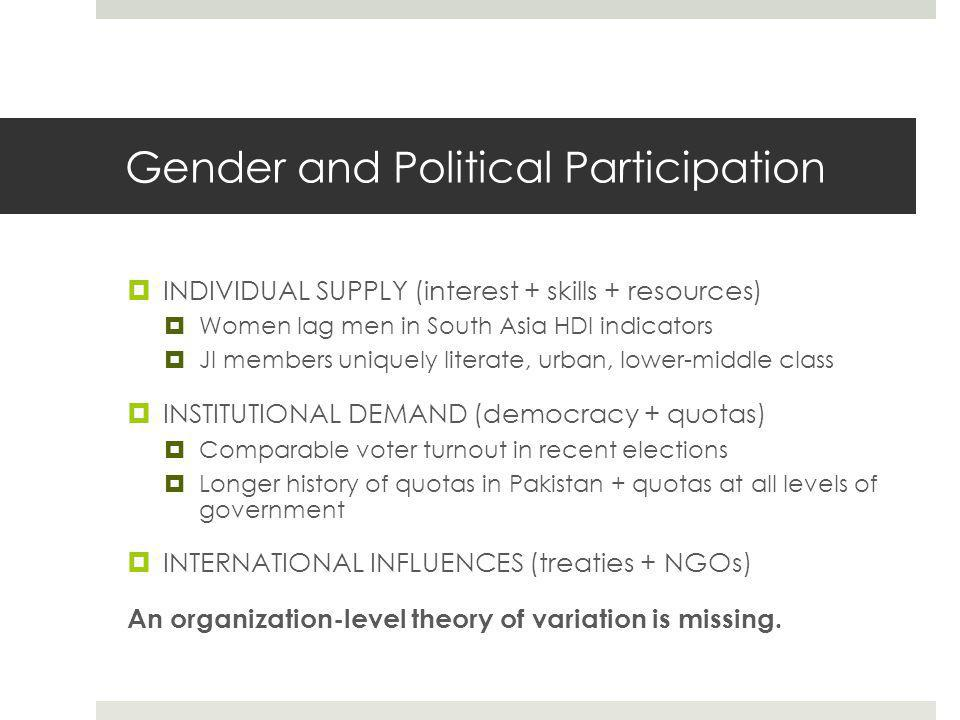 Gender and Political Participation  INDIVIDUAL SUPPLY (interest + skills + resources)  Women lag men in South Asia HDI indicators  JI members uniquely literate, urban, lower-middle class  INSTITUTIONAL DEMAND (democracy + quotas)  Comparable voter turnout in recent elections  Longer history of quotas in Pakistan + quotas at all levels of government  INTERNATIONAL INFLUENCES (treaties + NGOs) An organization-level theory of variation is missing.
