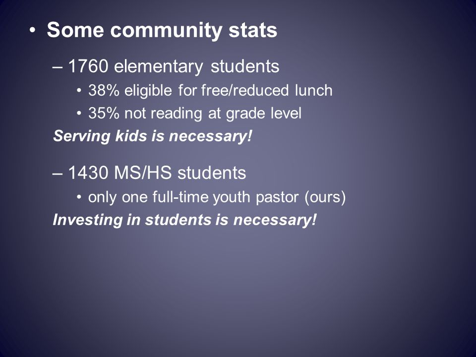 Some community stats –1760 elementary students 38% eligible for free/reduced lunch 35% not reading at grade level Serving kids is necessary! –1430 MS/