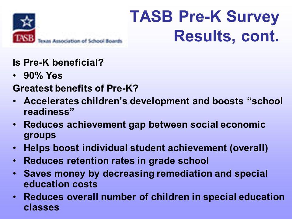 TASB Pre-K Survey Results, cont. Is Pre-K beneficial.
