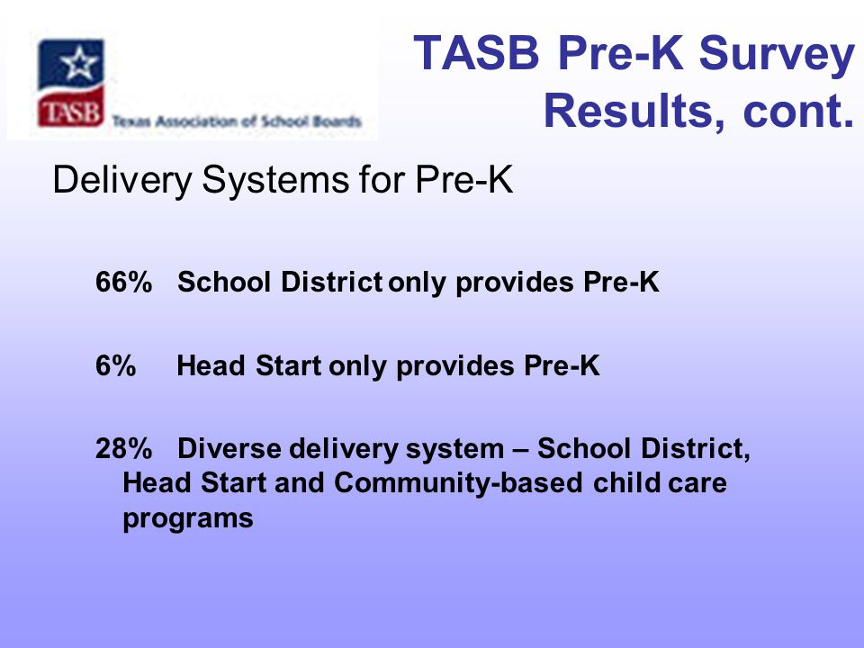TASB Pre-K Survey Results, cont.Is Pre-K beneficial.