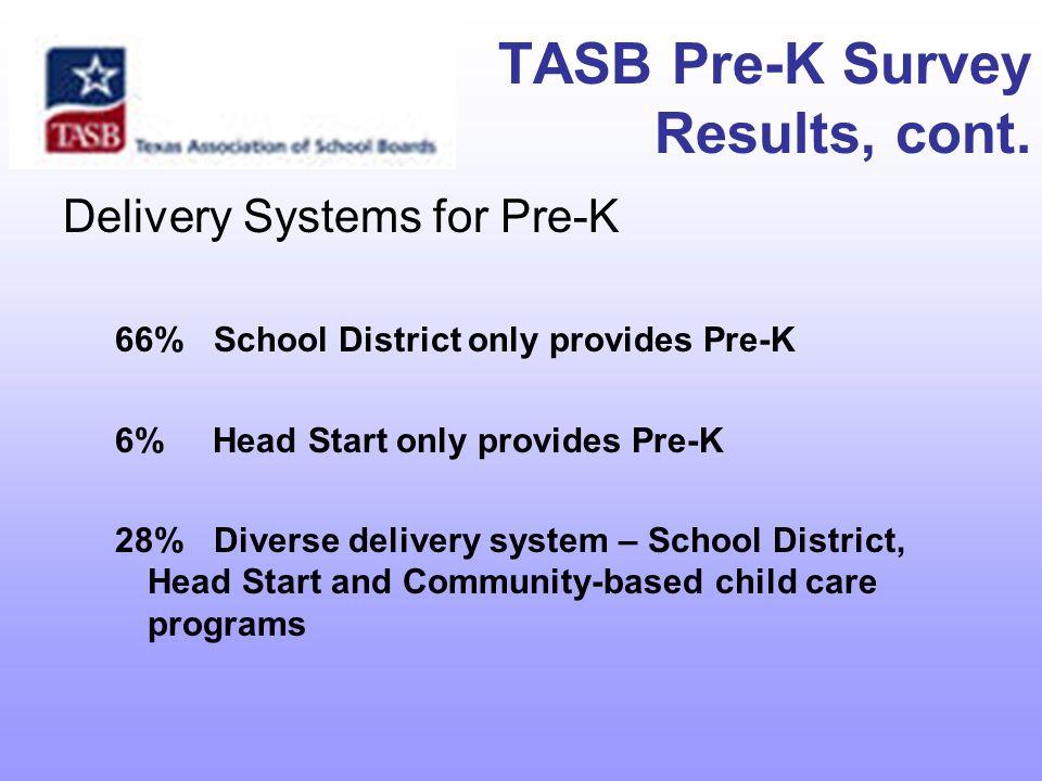 TASB Pre-K Survey Results, cont.