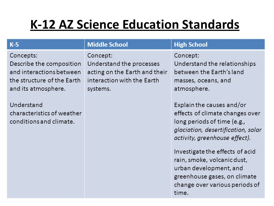 K-12 AZ Science Education Standards K-5Middle SchoolHigh School Concepts: Describe the composition and interactions between the structure of the Earth