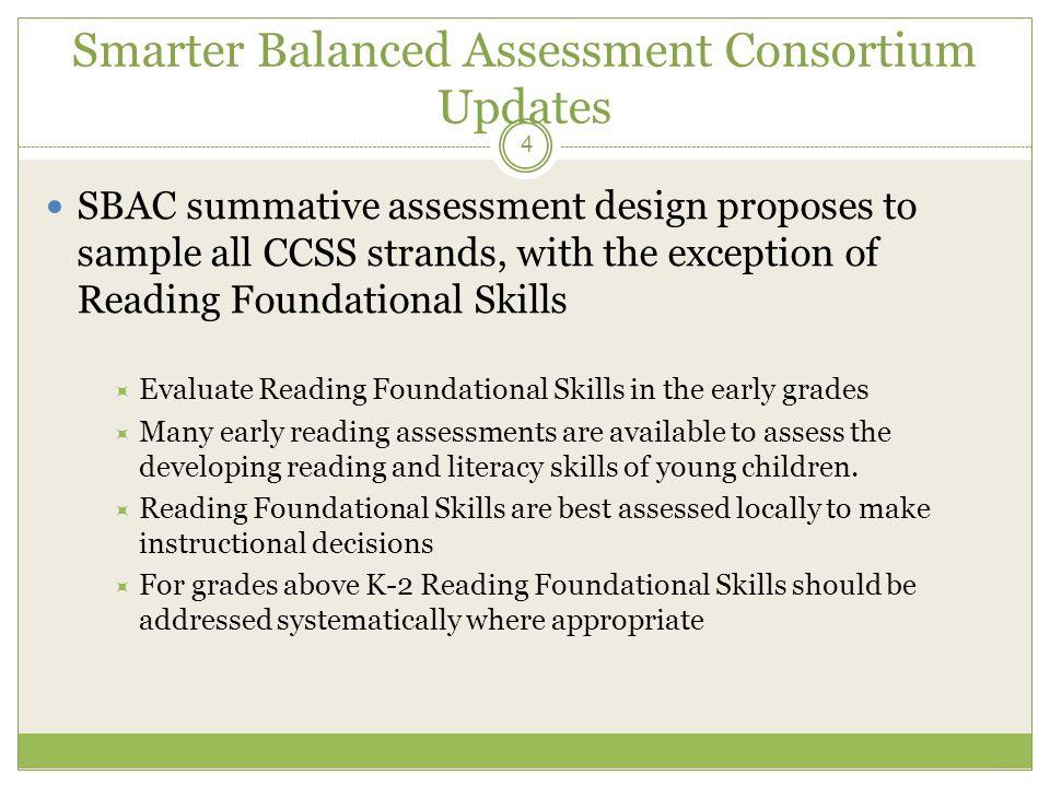 Smarter Balanced Assessment Consortium Updates K-2 testing will not be developed through SMARTER Balance.