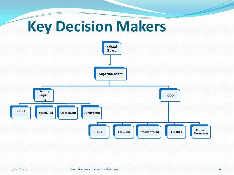 Key Decision Makers School Board Superintendent Deputy Supt./ CAO Schools Special Ed Assessment CurriculumCOOMISFacilities Procurement Finance Human R