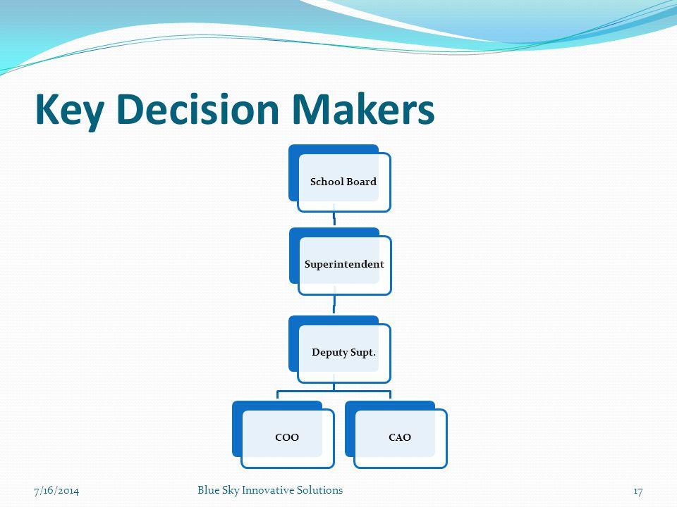 Key Decision Makers School BoardSuperintendentDeputy Supt.COOCAO 7/16/2014Blue Sky Innovative Solutions17