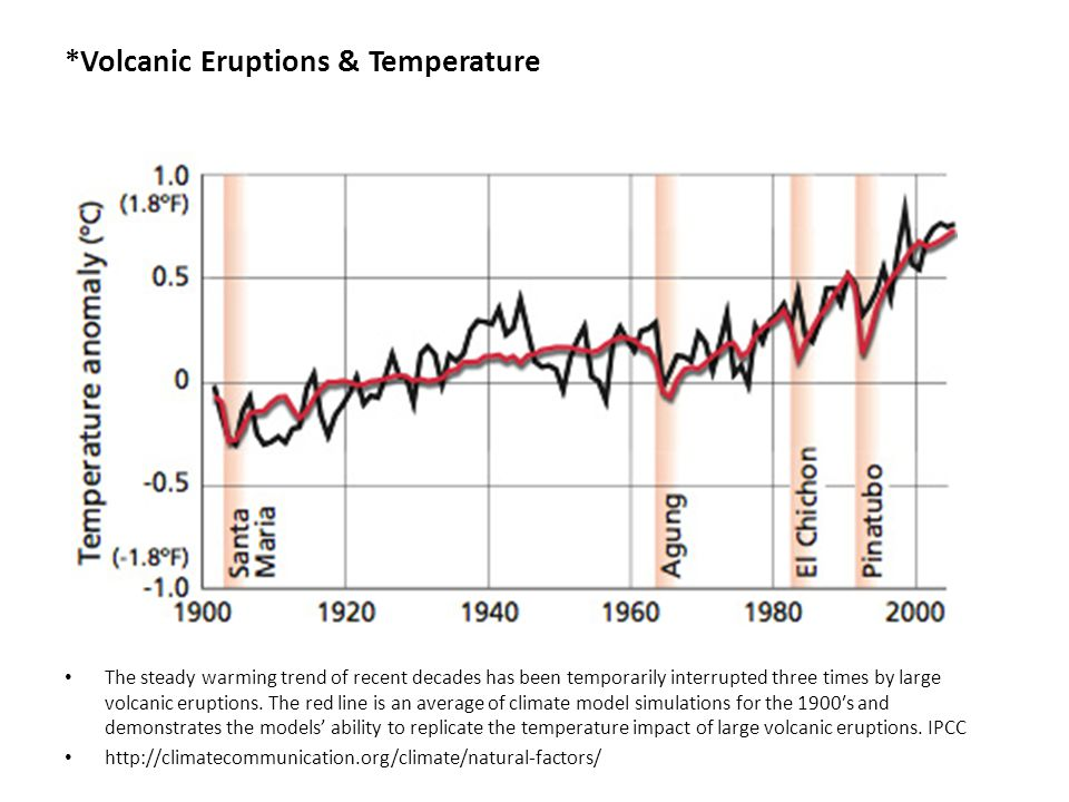 *Volcanic Eruptions & Temperature The steady warming trend of recent decades has been temporarily interrupted three times by large volcanic eruptions.