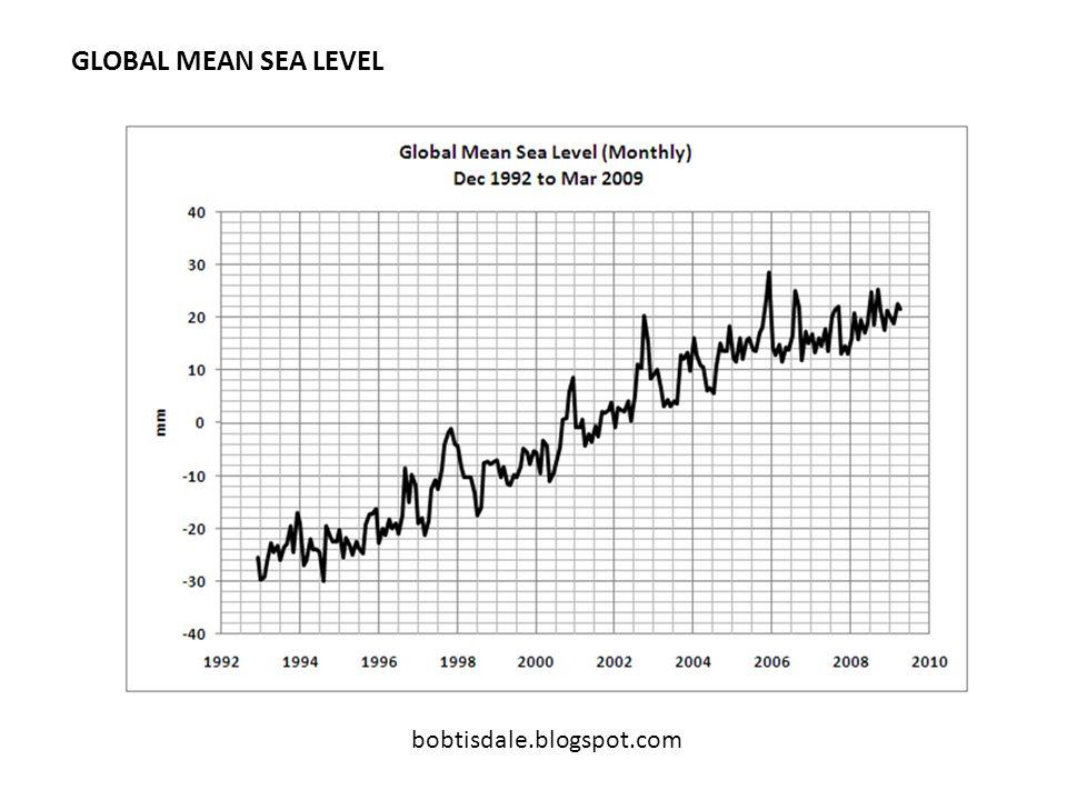 GLOBAL MEAN SEA LEVEL bobtisdale.blogspot.com