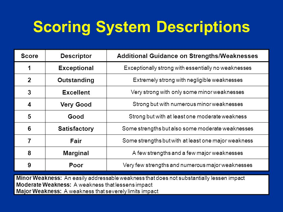 ScoreDescriptorAdditional Guidance on Strengths/Weaknesses 1Exceptional Exceptionally strong with essentially no weaknesses 2Outstanding Extremely strong with negligible weaknesses 3Excellent Very strong with only some minor weaknesses 4Very Good Strong but with numerous minor weaknesses 5Good Strong but with at least one moderate weakness 6Satisfactory Some strengths but also some moderate weaknesses 7Fair Some strengths but with at least one major weakness 8Marginal A few strengths and a few major weaknesses 9Poor Very few strengths and numerous major weaknesses Minor Weakness: An easily addressable weakness that does not substantially lessen impact Moderate Weakness: A weakness that lessens impact Major Weakness: A weakness that severely limits impact