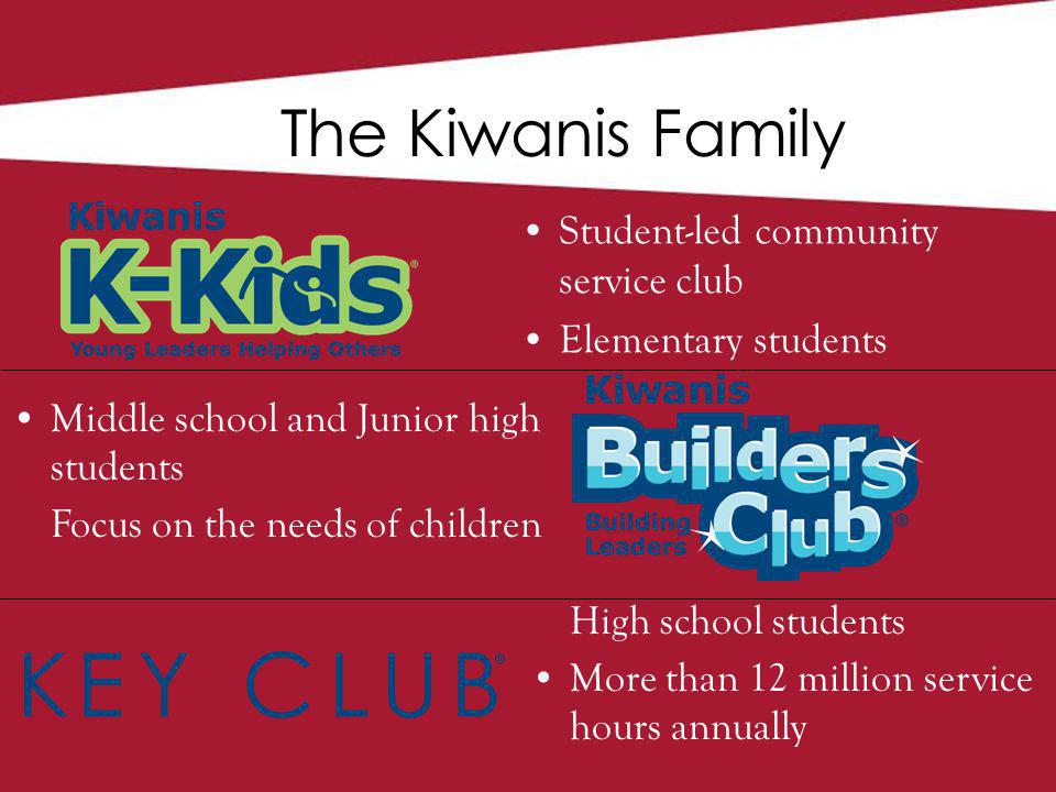 The Kiwanis Family For adults living with disabilities 200 clubs in seven nations Develop initiative and leadership skills through hands-on service