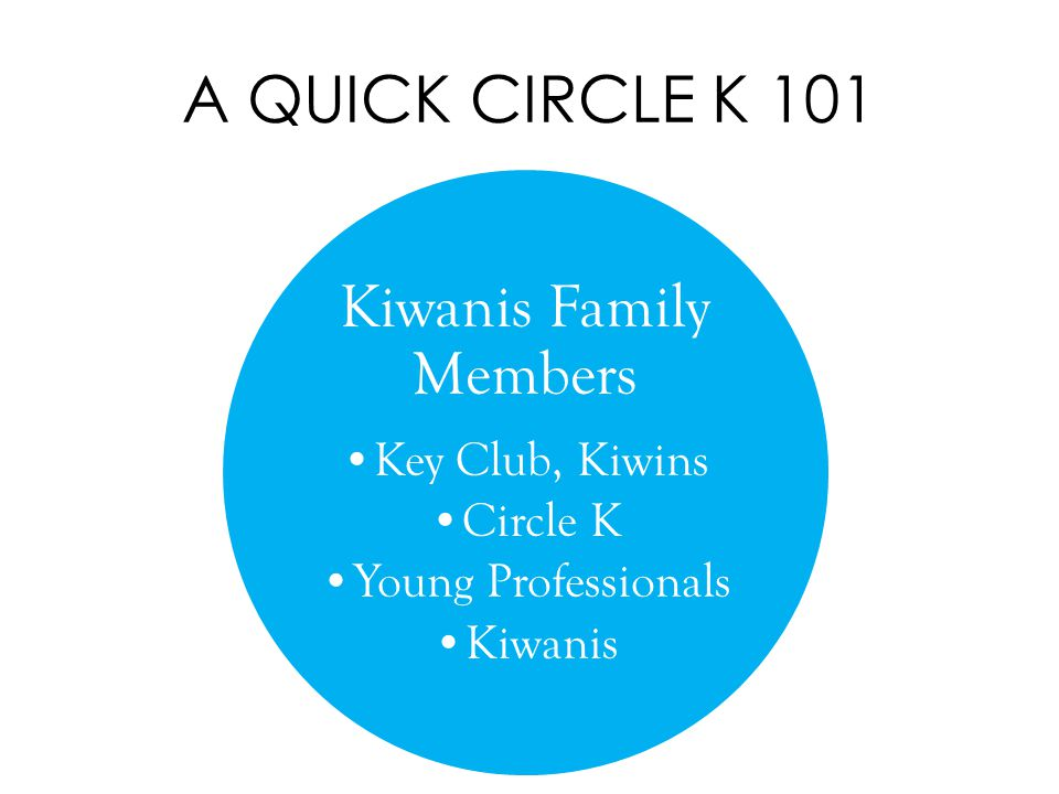 A QUICK CIRCLE K 101 You ! ClubDivisionDistrictRegionCircle K InternationalKiwanis International