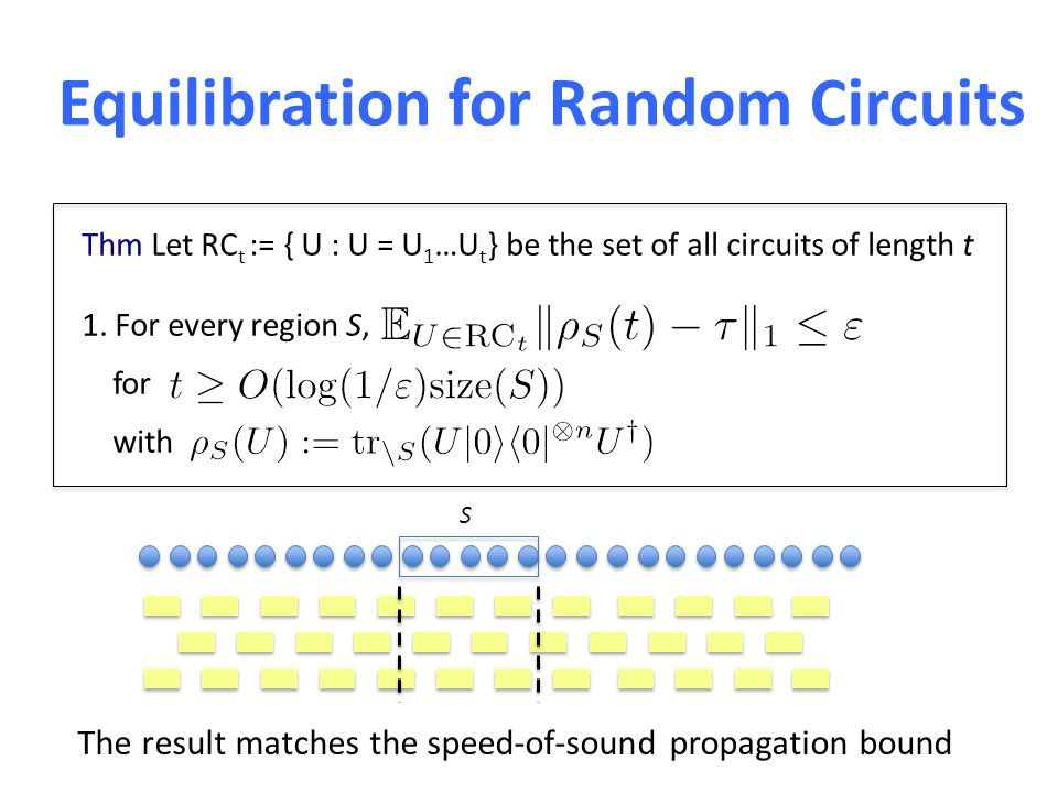 Equilibration for Random Circuits Thm Let RC t := { U : U = U 1 …U t } be the set of all circuits of length t 1. For every region S, for with S The re