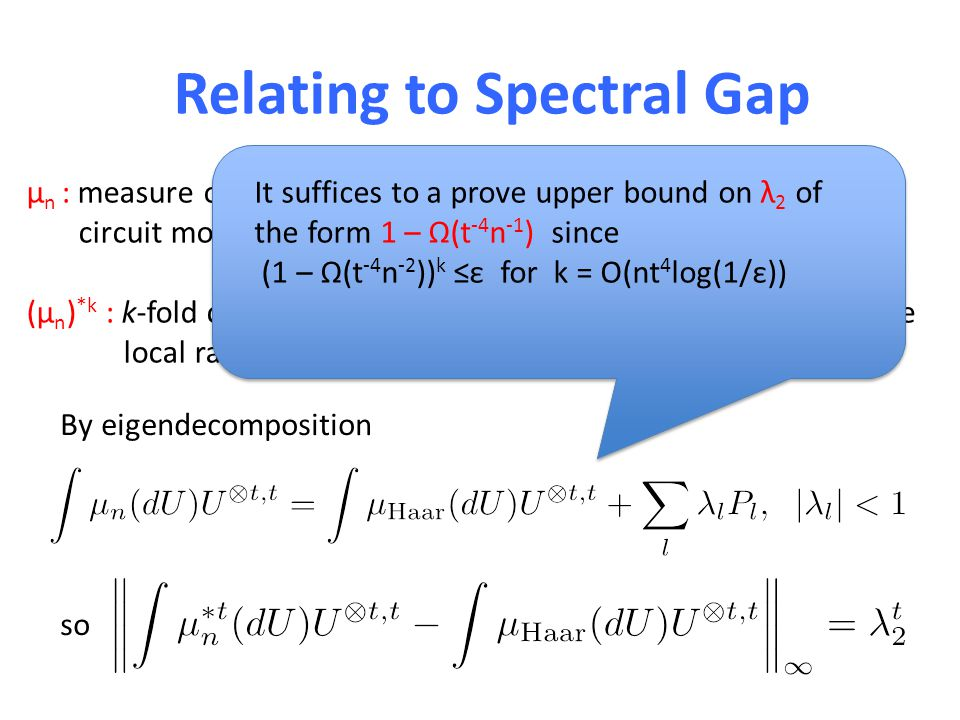 Relating to Spectral Gap μ n : measure on U(2 n ) induced by one step of the local random circuit model (μ n ) *k : k-fold convolution of μ n (measure induced by k steps of the local random circuit model) By eigendecomposition so It suffices to a prove upper bound on λ 2 of the form 1 – Ω(t -4 n -1 ) since (1 – Ω(t -4 n -2 )) k ≤ε for k = O(nt 4 log(1/ε))